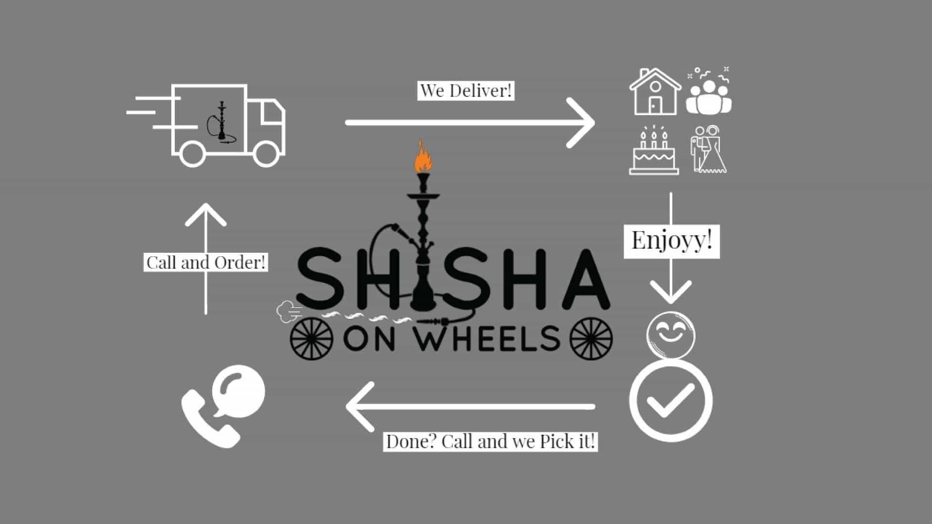 shisha delivery